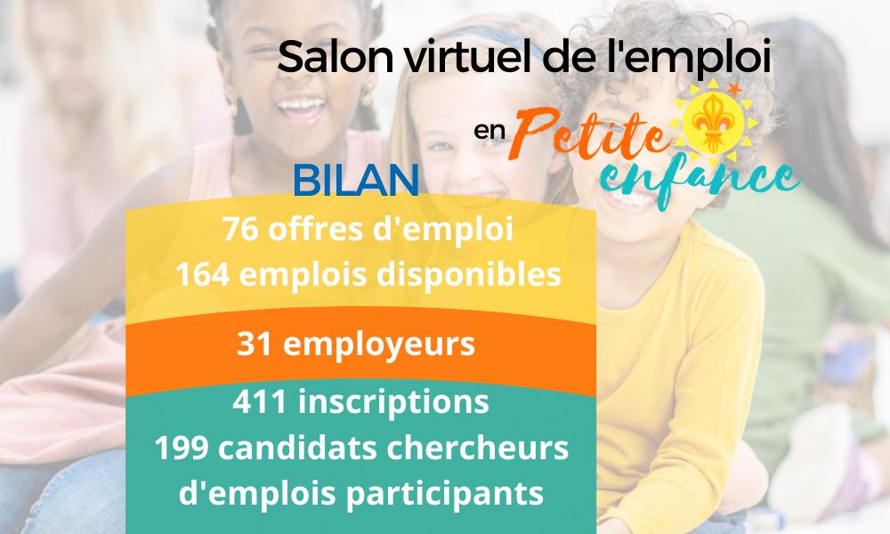 Un bilan positif pour le premier Salon virtuel de l'emploi en petite enfance!