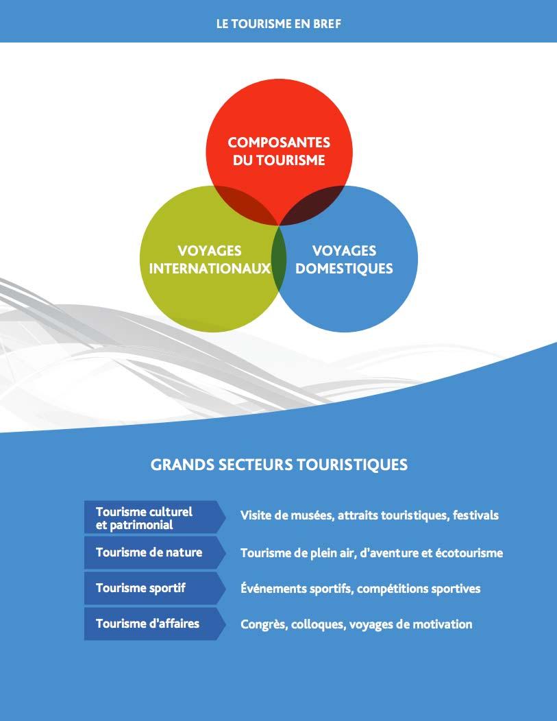 Francophone tourism awareness kit